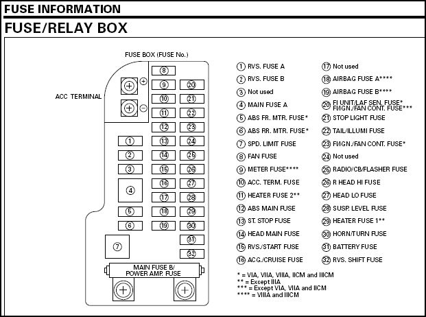 Fuse Box Blew Up : Gl accessory fuse box wiring diagram images