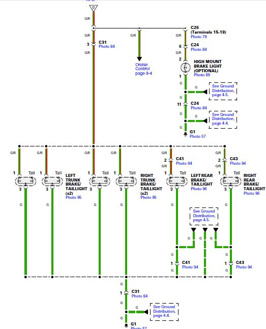 Wiring Color Code - Page 2