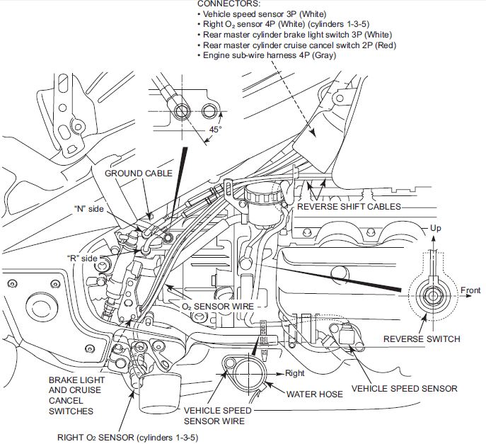 gl break sensor wiring diagram speed    sensor    gl1800riders  speed    sensor    gl1800riders