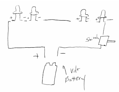 quick and dirty wii sensor bar hack~ here is a diagram of how it should be wired i do no know how to make a schematic either remember kids i learned how to do things watching macgyver as a